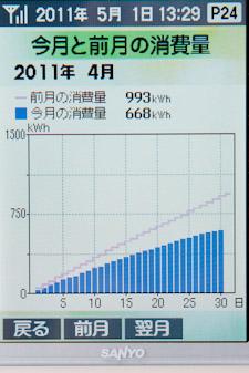 110430pv8.jpg
