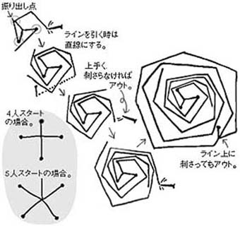 kugisashi.jpg