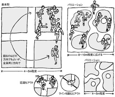 tanoji-ken.jpg