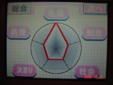 10・31 グラフ