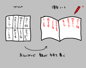 小2の漢字3