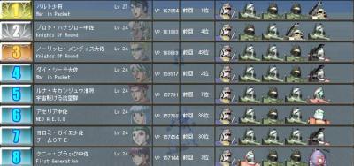 2-8_4作戦目ランキング_HVP