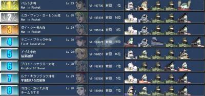 2-8_5作戦目ランキング_HVP