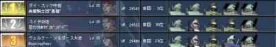 2-9_68days_19時ランキング表_PVP