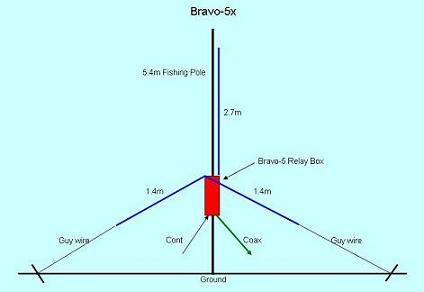 Bravo-5x_small_2.jpg