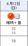 2011.06.12の天気予報2