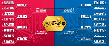 NBAplayoff2007.jpg