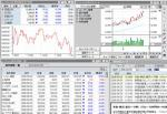 松井証券ネットストックハイスピード