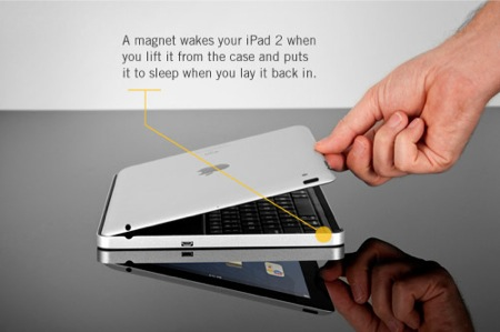 20110425iPad 2 magnetresized.jpg