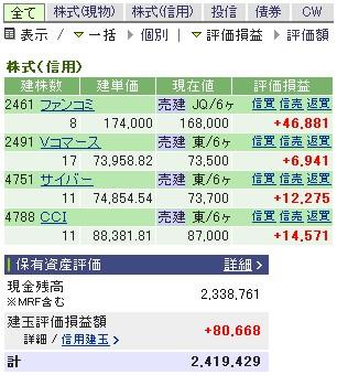 2007-06-08の株売買状況です。