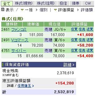 2007-06-11の株売買状況です。