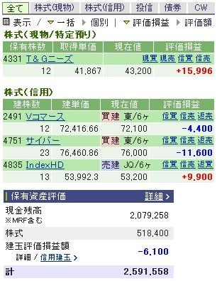 2007-06-12の株売買状況です。