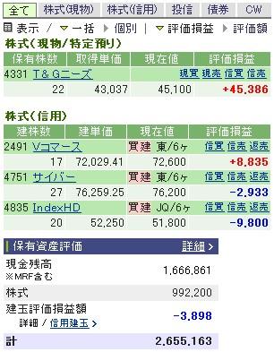 2007-06-13の株売買状況です。