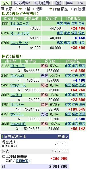 2007-06-14の株売買状況です。