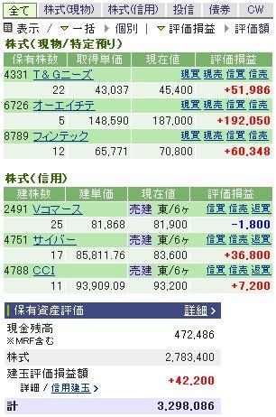 2007-06-18の株売買状況です。