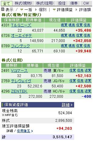 2007-06-19の株売買状況です。