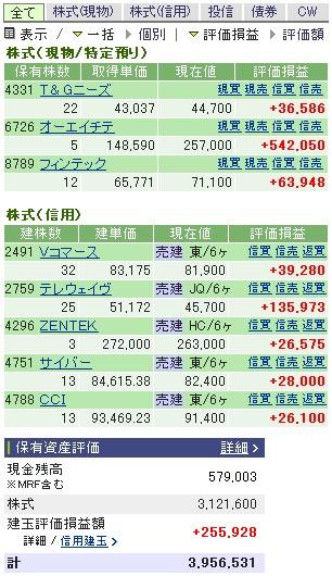2007-06-20の株売買状況です。