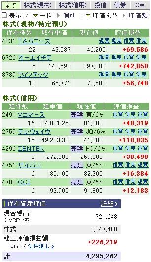 2007-06-21の株売買状況です。