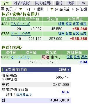 2007-06-22の株売買状況です。