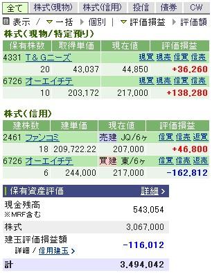 2007-06-25の株売買状況です。