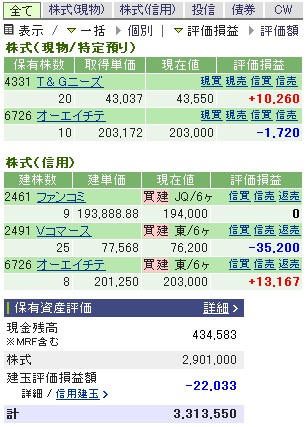 2007-06-26の株売買状況です。
