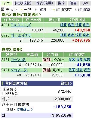 2007-06-27の株売買状況です。