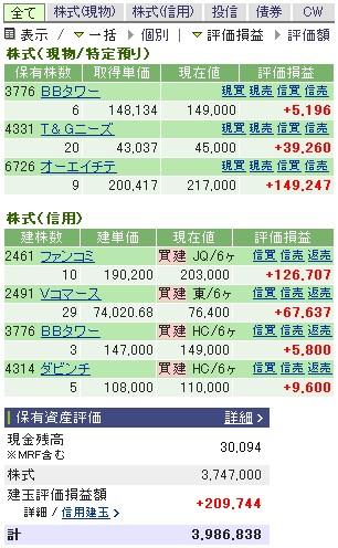 2007-06-28の株売買状況です。