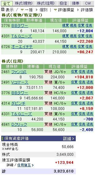 2007-06-29の株売買状況です。