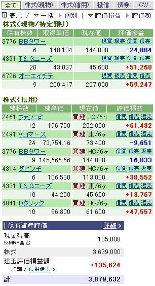 2007-07-02の株売買状況です。