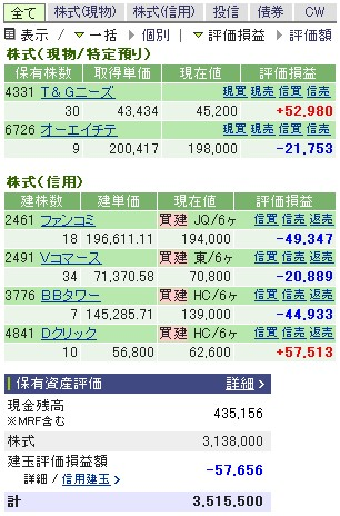 2007-07-03の株売買状況です。
