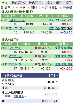 2007-07-04の株売買状況です。