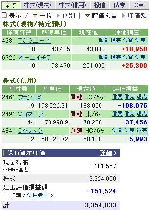 2007-07-05の株売買状況です。