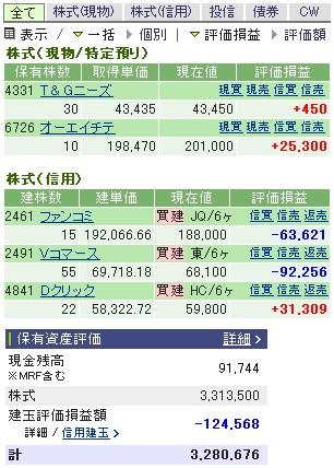 2007-07-06の株売買状況です。