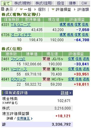 2007-07-09の株売買状況です。