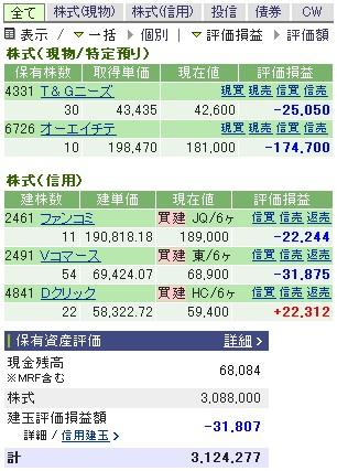 2007-07-10の株売買状況です。