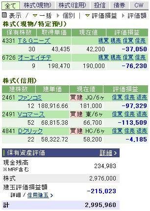 2007-07-11の株売買状況です。
