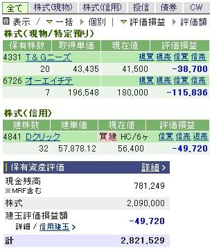 2007-07-13の株売買状況です。