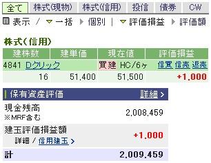 2007-07-17の株売買状況です。