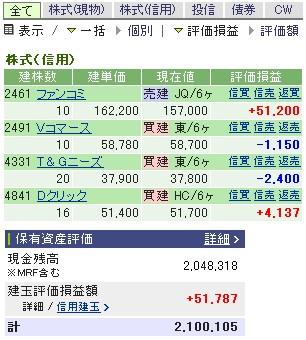 2007-07-18の株売買状況です。