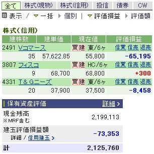 2007-07-19の株売買状況です。