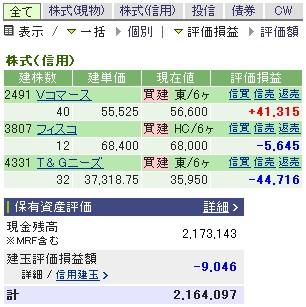 2007-07-20の株売買状況です。