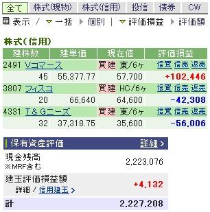 2007-07-23の株売買状況です。