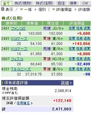 2007-07-24の株売買状況です。
