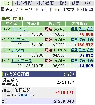 2007-07-25の株売買状況です。
