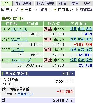 2007-07-26の株売買状況です。