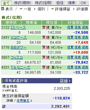 2007-07-27の株売買状況です。