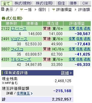2007-07-30の株売買状況です。