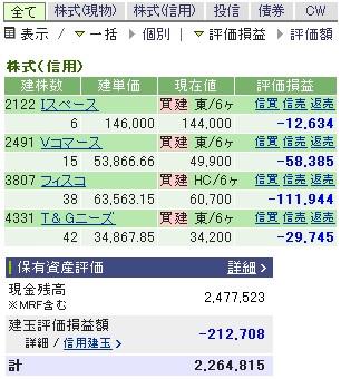 2007-07-31の株売買状況です。