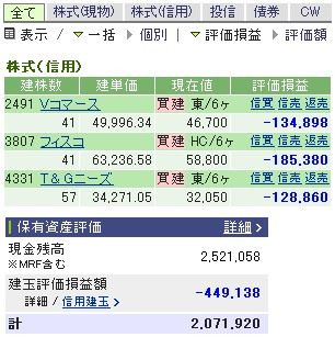 2007-08-01の株売買状況です。