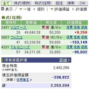 2007-08-02の株売買状況です。